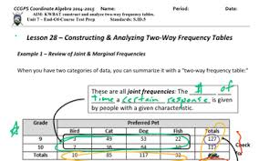 Two Way Frequency Tables Eoct Prep Lesson 28 Constructing U0026 Analyzing Two Way Frequency