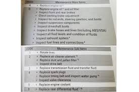 2010 honda pilot service manual second scheduled service aka b16 2016 honda pilot term