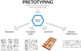 design serious concepting