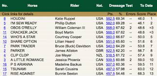 obos im app store rolex day 1 ruppel and houdini hold lunch lead