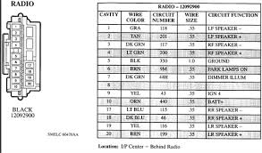 radio wiring diagrams saturn wiring diagrams instruction