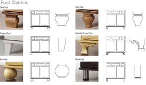 Types Of Bathroom Vanities by Toe Kick Base Options Kitchen Cabinets Bath Vanities Mid