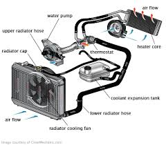 honda crv radiator replacement honda accord radiator replacement cost estimate