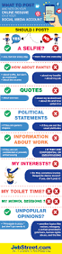 Resume Confidential Information What To Post And Not On Your Online Resume A K A Your Social