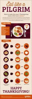 thanksgiving infographic via churchm ag fact jingle