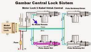 cara kerja sistem kelistrikan alarm central lock power window dan