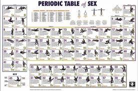 Sex Position Memes - de隴 mahdi classism