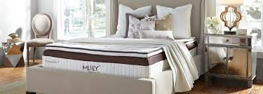 Types Of Bed Frames by Mlily Home Mlily