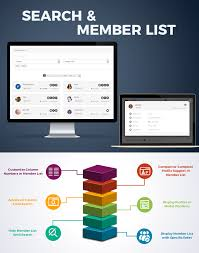 user profiles made easy u2013 wordpress plugin lifestyle blog