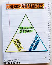 Articles Of Confederation U0026 Constitution Interactive Notebook