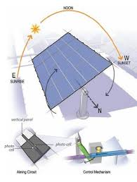 simple dual axis solar tracker 23 steps with pictures
