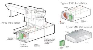 Kitchen Ventilation Design Kitchen Elegant Restaurant Hood Diagram Commercial Installation