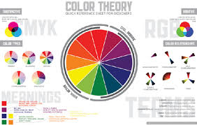 color selection are there general principles of paint color selection for painting
