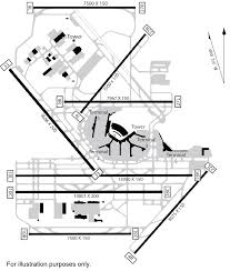 Bwi Airport Map Nextgen U2013 Chicago O U0027hare International Airport