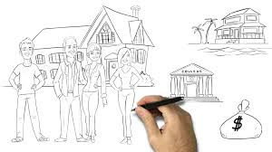 whiteboard animation videos sketch videos animated whiteboard videos