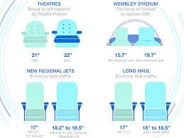 boeing 777 300er sieges les sièges ont rétréci en classe eco air journal