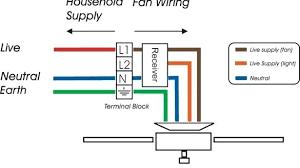 ceiling fan wiring kit hton bay ceiling fan wiring light kit for bay ceiling fan buy bay