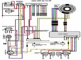 evinrude ignition switch wiring wiring diagram gallery