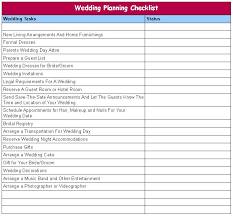 preparation of event plan for wedding wedding planning checklist wedding planning checklist for