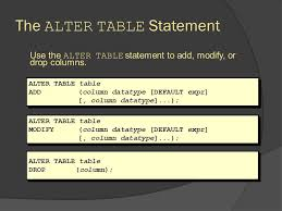 Alter Table Drop Column Data Definition Language Ddl Ppt Video Online Download
