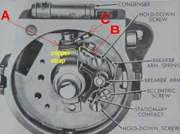 ford 8n tractor distributor diagram wiring diagram simonand