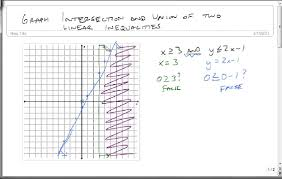 graph intersection and union of two linear inequalities youtube