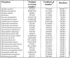 patent wo2002006532a1 novel dna polymerase iii holoenzyme delta
