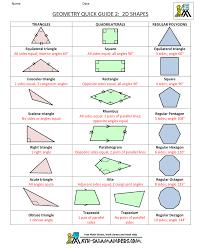 public stuff maths cheat sheets