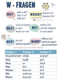 site du si e w fragen daf wortschatz grammatik german alemán német