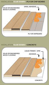 how to install glue engineered hardwood flooring carpet