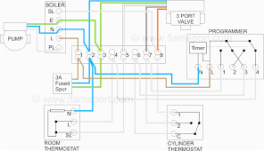 central heating pump wiring diagram central heating control panel