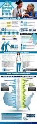 Nursing Home Design Uk by Best 25 Nursing Homes Ideas On Pinterest Assisted Living