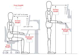 standing desk benefits back pain relief at work