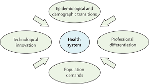 health professionals for a new century transforming education to
