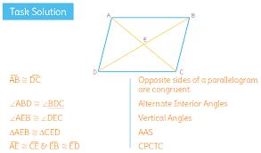 A Rectangle Is A Parallelogram With A Right Interior Angle Teaching Notes For Prove And Apply That The Diagonals Of A