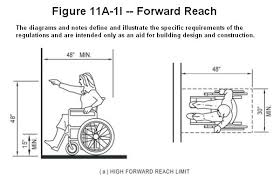 Ada Requirements For Bathrooms by Accessible Restroom Coat Hook Fail Disability Smart Solutions
