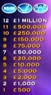 who wants to be a millionaire ukgameshows