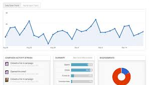 Email Marketing Report Template by Email Marketing Service Autoresponders