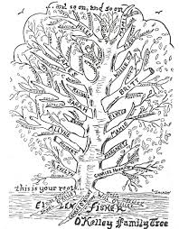 easy family tree drawing