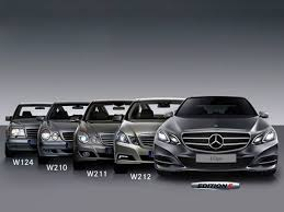 history of the mercedes history of mercedes e class in india generations launches