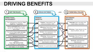 portfolio management reporting templates portfolio management reporting templates and innovation project