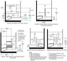 Bathroom Grab Bars Placement Remarkable Ada Bathroom Fixtures And Handicap Bathroom