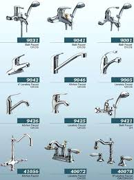 types of faucets kitchen types of kitchen faucets universitybird com