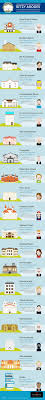 the most expensive houses in the world daily infographic