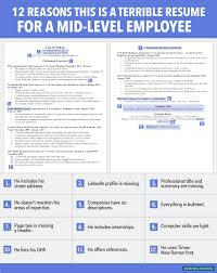 Include Gpa On Resume 12 Reasons This Is A Terrible Cv For A Mid Level Employee World