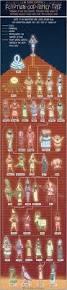 103 best lit mythology images on pinterest greek mythology