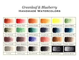 greenleaf and blueberry hand painted color chart materials