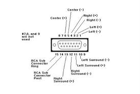 solved i need wiring diagram bose audio input cable fixya