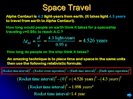How Long To Travel A Light Year images Special relativity sph4u ppt video online download jpg