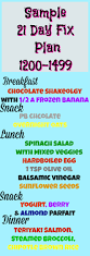 21 day fix meal plans focused on fitness